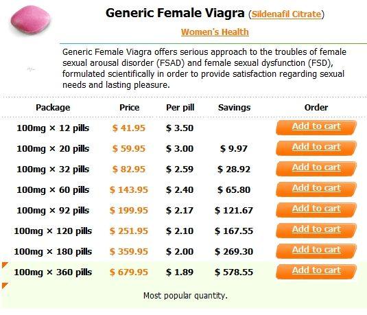 Viagra en france